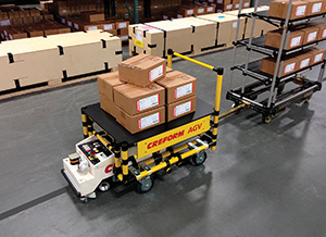 automated material handling system pdf